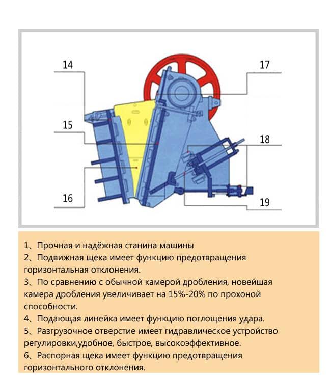 Щековая дробилка серии ASJ-E|Щековая дробилка серии DHKS|Щековая дробилка серии С | Dahua CMS